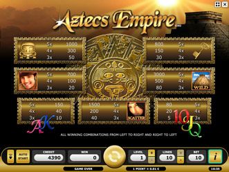 Aztecs Empire Paytable