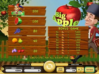 Big Apple Paytable