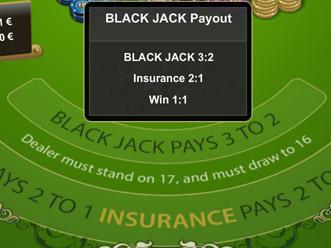 Black Jack Paytable