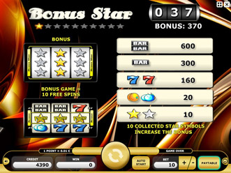 Bonus Star Paytable