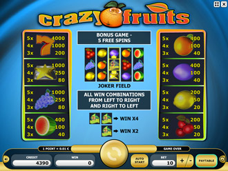 Crazy Fruits Paytable