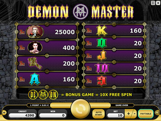 Demon Master Paytable