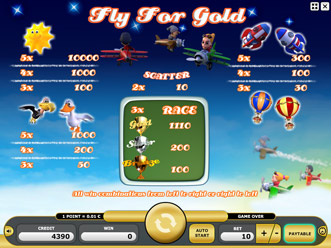 Fly For Gold Paytable