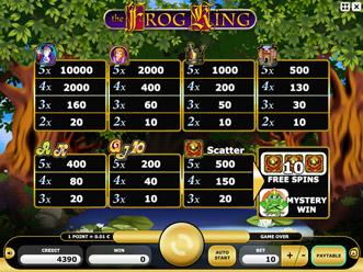 Frog King Paytable