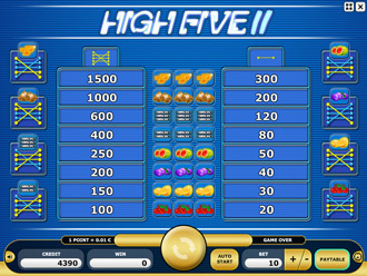 High Five II Paytable