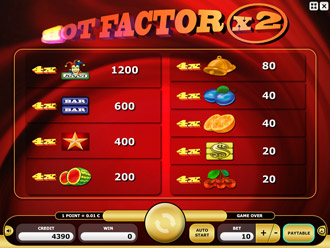 Hot Factor Paytable