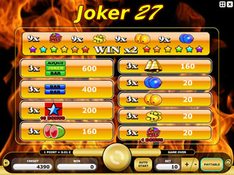 Joker 27 Paytable