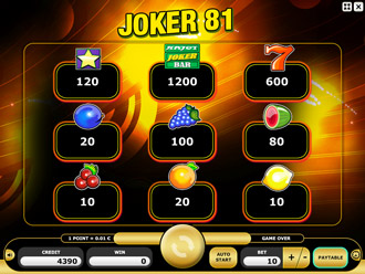 Joker 81 Paytable