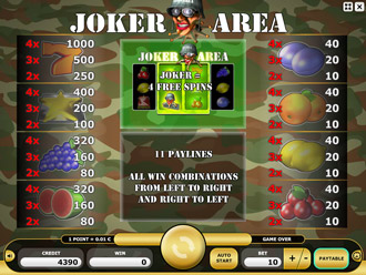 Joker Area Paytable