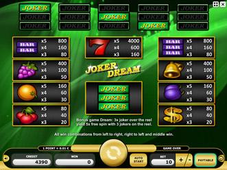 Joker Dream Paytable