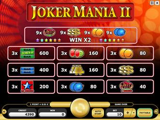 Joker Mania II Paytable