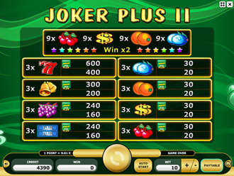 Joker Plus II Paytable