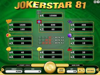 Joker Star 81 Paytable