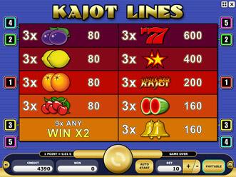 Kajot Lines Paytable