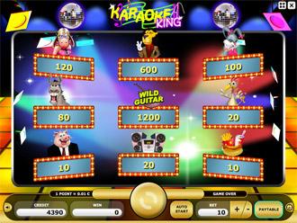 Играть Онлайн В Игровые Автоматы Резидент
