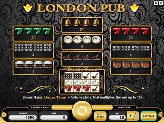 London Pub Paytable