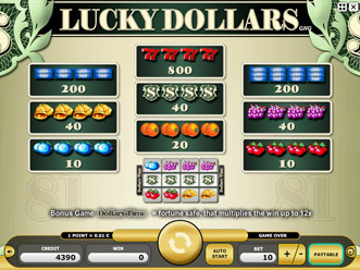 Lucky Dollars Paytable