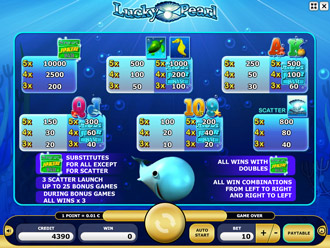Lucky Pearl Paytable
