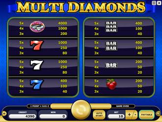 Multi Diamonds Paytable