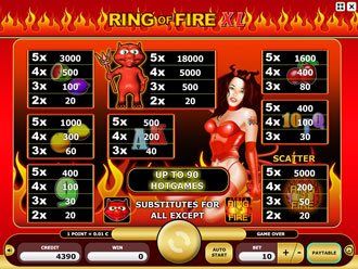 Ring of Fire XL Paytable