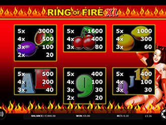 Ring of Fire Go Paytable