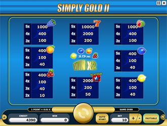 Simply Gold 2 Paytable