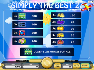 Simply the Best 27 Paytable
