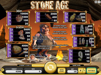 Stone Age Paytable