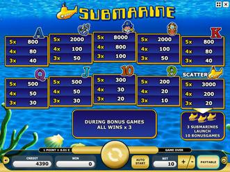 Submarine Paytable