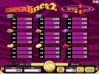 Super Lines 2 Paytable