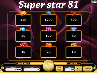 Super Star 81 Paytable