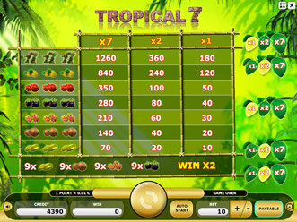 Tropical 7 Paytable