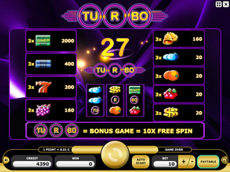 Turbo 27 Paytable