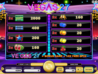 Vegas 27 Paytable