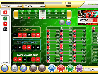 Virtual Roulette Classic Paytable
